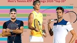 Classement ATP Tennis masculin   Classement mondial tennis homme