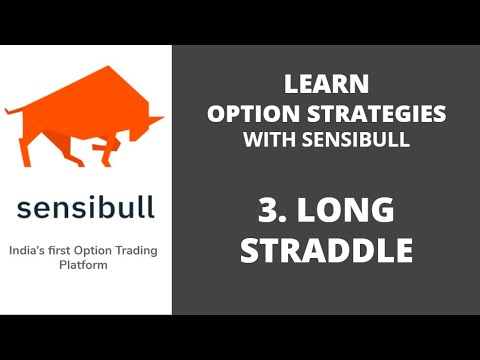 Options Strategies Part 3: Long Straddle