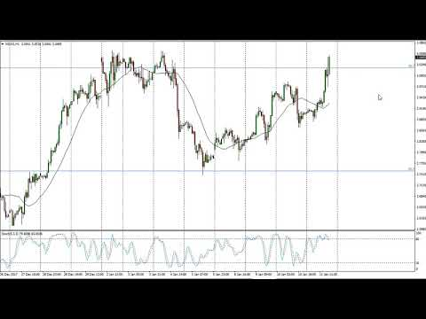 Natural Gas Technical Analysis for January 12, 2018 by FXEmpire.com