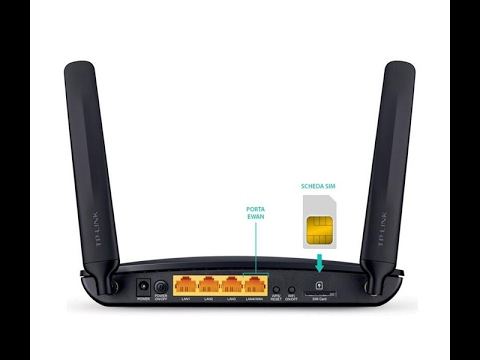 Gsm Wireless Router | Wirelessrouteri.com