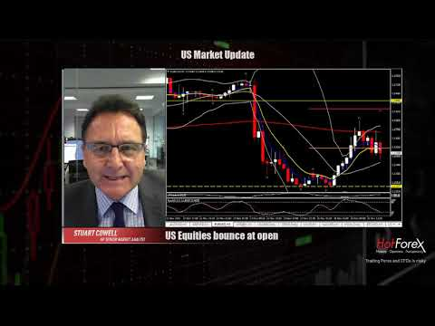 US Equities bounced at open | 26 November 2018