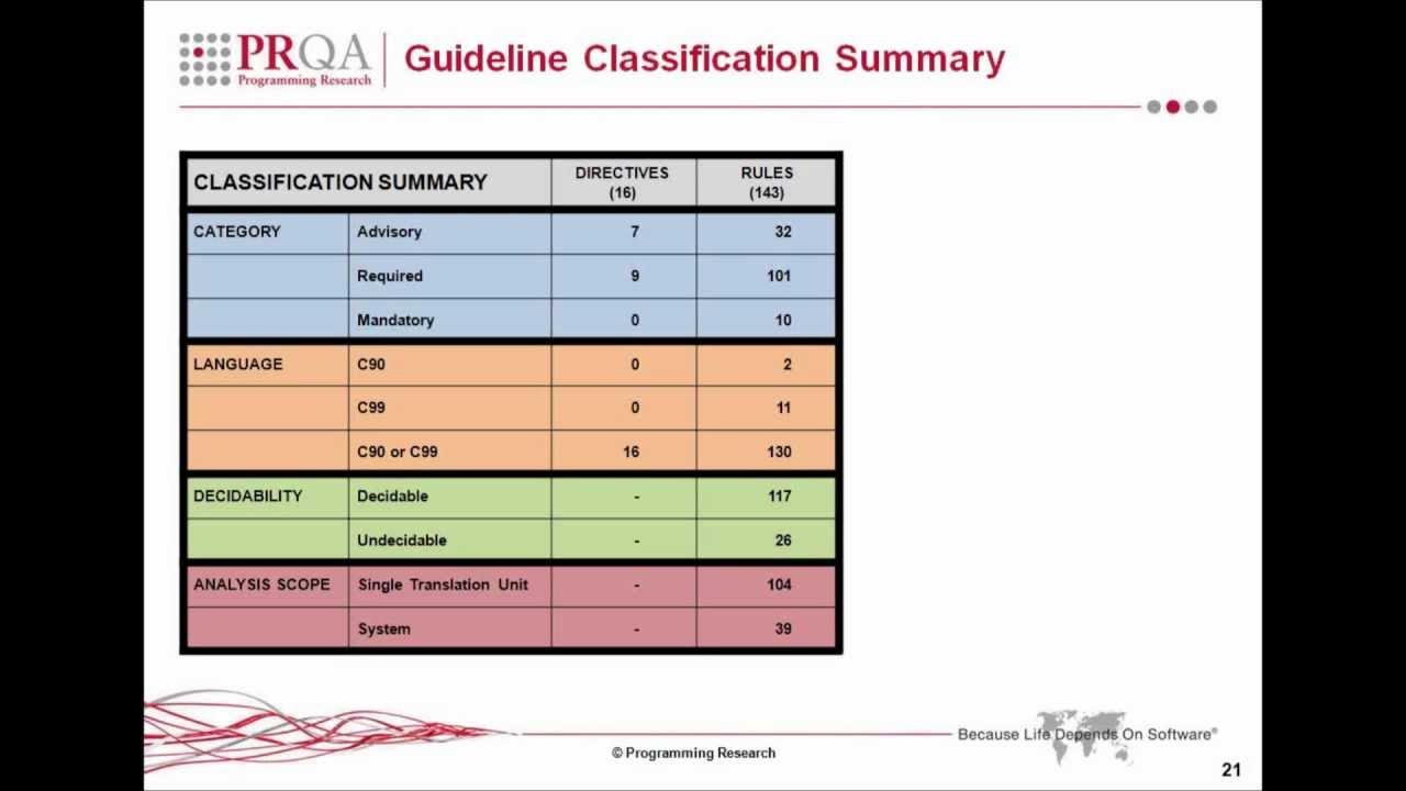 misra c 2012 rules pdf