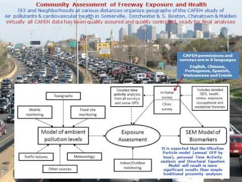 Environmental Health Disparities Webinar