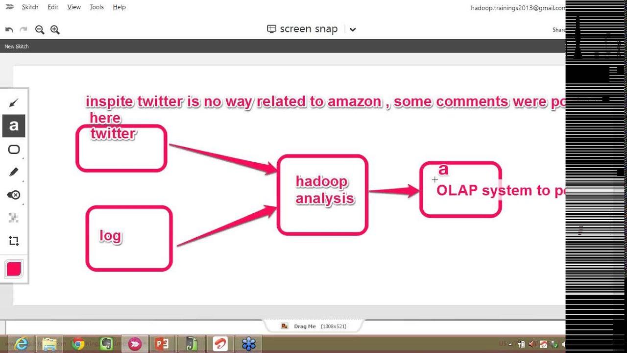 Hadoop Big DATA Online Training | Big DATA Tutorials for Beginners | Hadoop Training