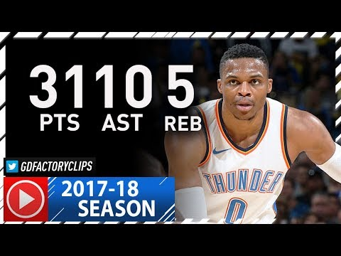 Russell Westbrook Full Highlights vs Timberwolves (2017.10.22) - 31 Pts, 10 Ast, 5 Reb
