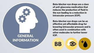 Beta Blocker Eye Drops (A Patient Educational Primer on Glaucoma Medications)