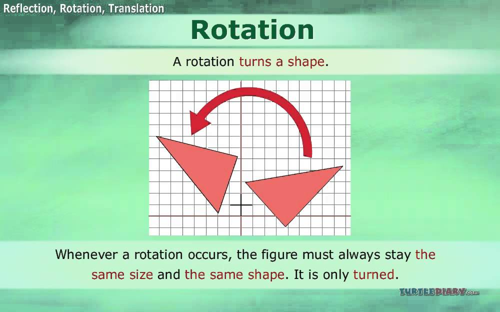 how to find the line of reflection between two shapes