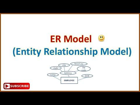 ER Model in hindi (Simple & Easy Explain)