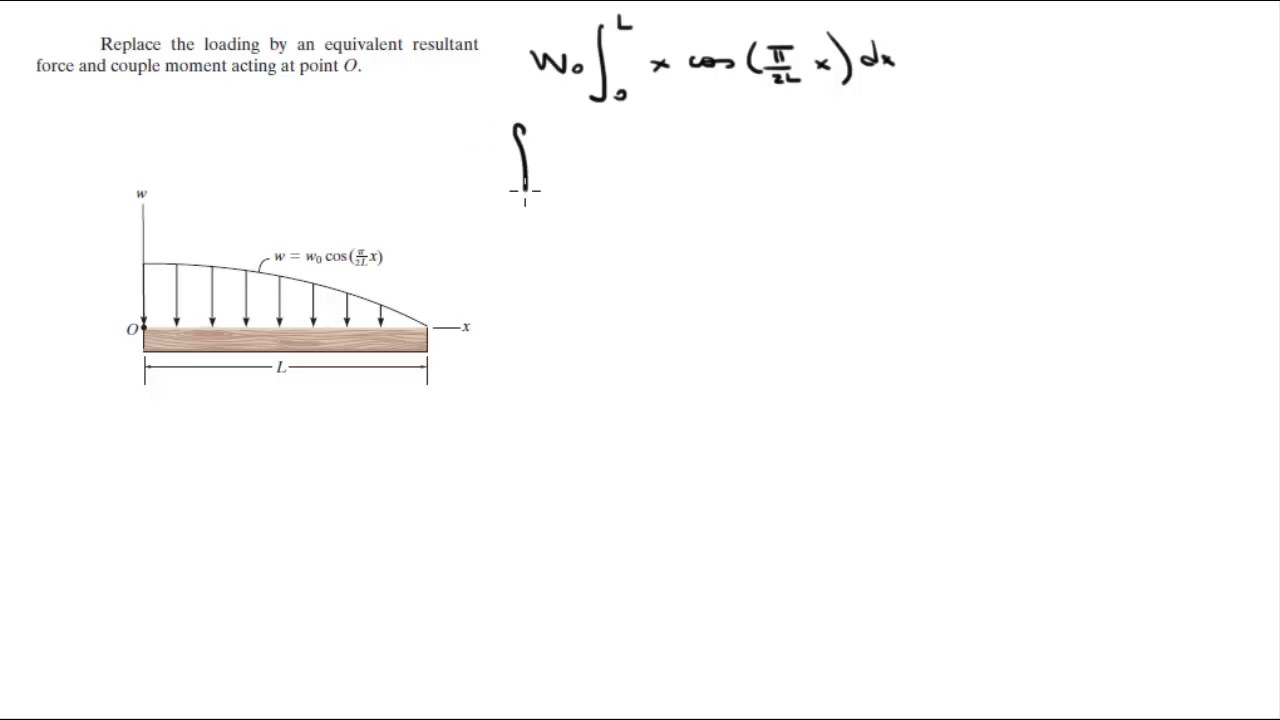 Replace The Loading By An Resultant Force And Moment Youtube Bending Diagram Distributed Load Question 9 Shape Of