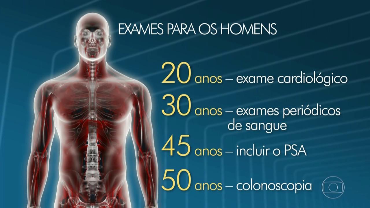 primeiros sintomas do cancer de prostata