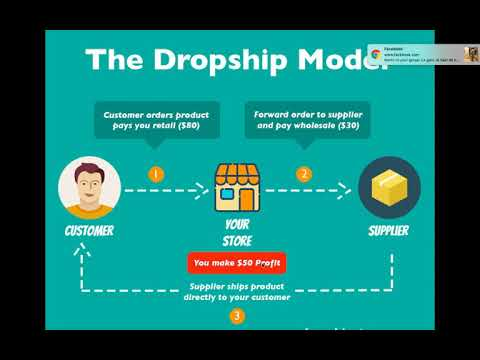 Dropshipping – Find Products to Sell on Shopify With Oberlo! thumbnail