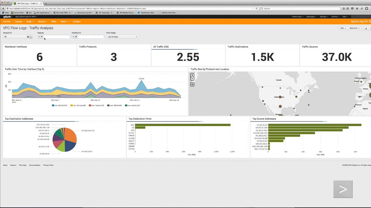 Splunk App for AWS