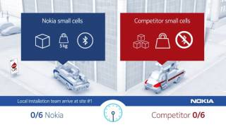 Nokia Networks Small cells video shows how to quickly deploy small cells