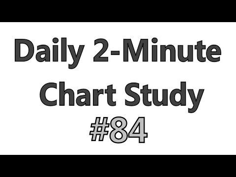Daily 2-Min [ RETHINK ] Study #84 - Kodak Bankruptcy