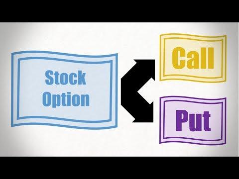 Stock Options Explained