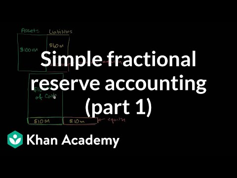 Simple fractional reserve accounting (part 1) | The monetary system | Macroeconomics | Khan Academy