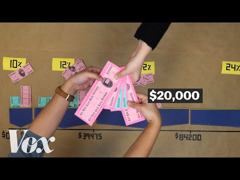 How tax brackets actually work