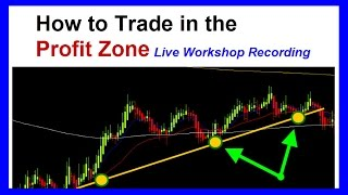 How to find and trade in Profit Zones - Forex - Stocks - Options