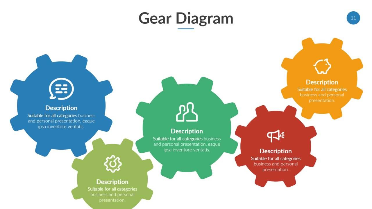 Gear Diagram Powerpoint  YouTube