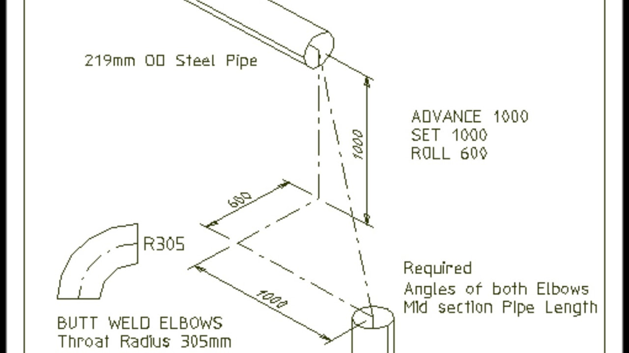 Welding Diagram Cos Car Wiring Diagrams Explained Gun For Schematics U2022 Rh Seniorlivinguniversity Co Smaw Mig
