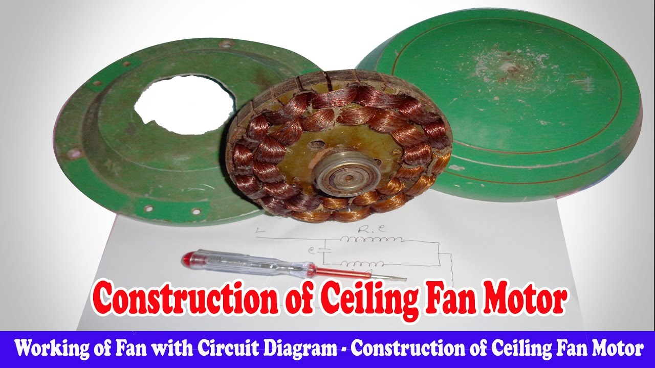 Working of Fan with Circuit Diagram  Construction of
