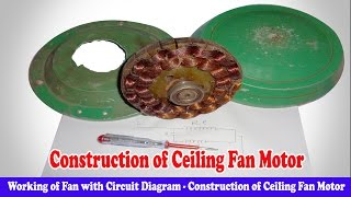 Working of Fan with Circuit Diagram  - Construction of Ceiling Fan Motor