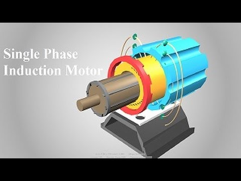 How does single phase induction motor work construction for How does a single phase motor work