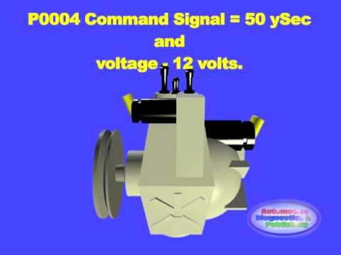 Diesel Fuel Volume Control Valve (VCV)