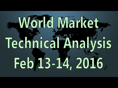 World Market Technical Analysis Feb 13-14, 2016