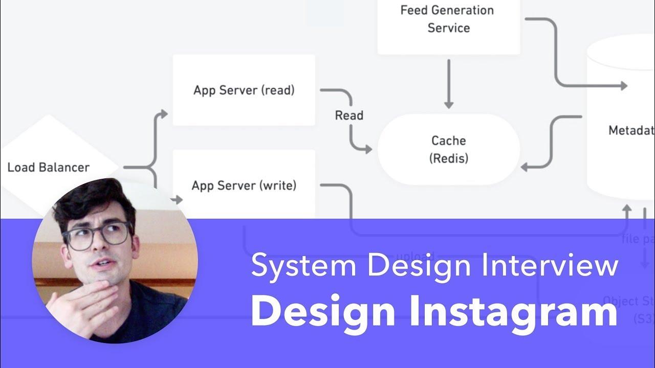 System Design Mock Interview Design Instagram Youtube