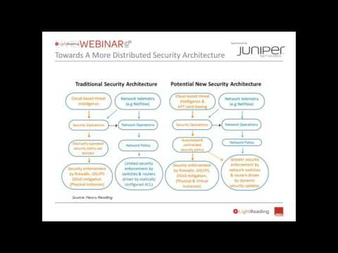 Webinar: Threat Detection and Security Policy in Mobile Networks