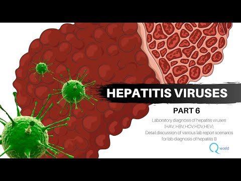 Hepatitis Viruses Part 6 Of 6: Review For USMLE And NEXT/NEET-PG: Dr. Tanmay Mehta