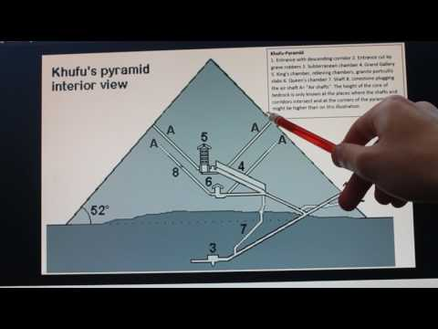 Is the Giza Pyramid an Ancient Boiling Water Nuclear Reactor Complex? (Part 1)