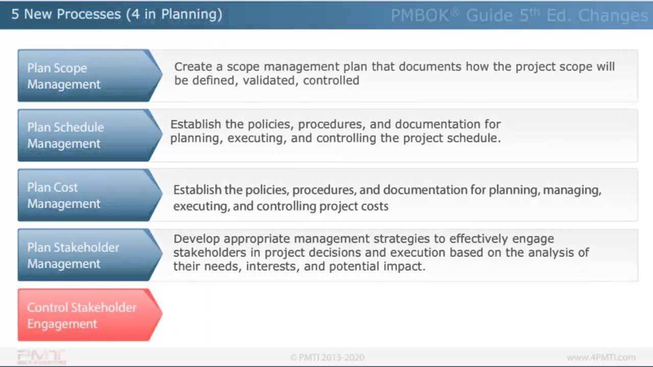 Pmbok Guide 5th Edition Changes Make Pmp Certification Exam