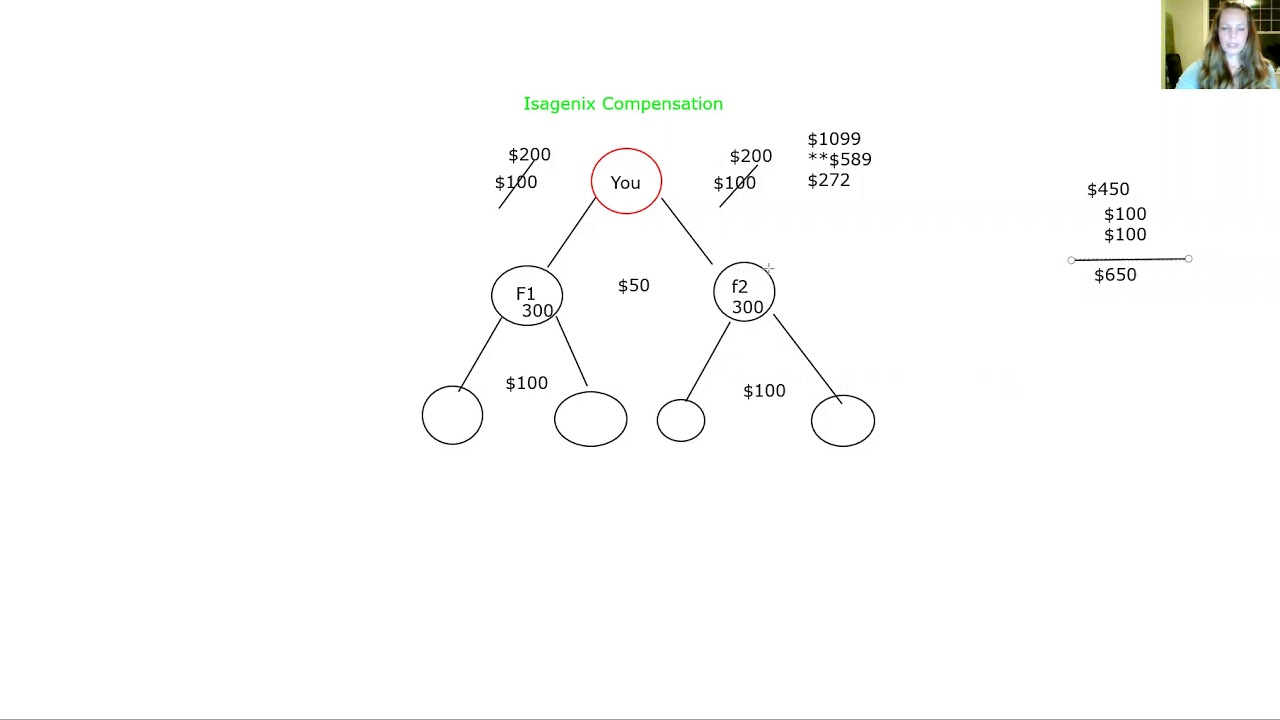 small resolution of toer comp diagram