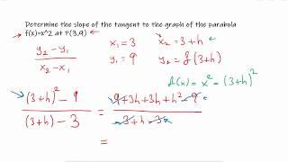 MCV4U/Grade 12 Calculus and Vectors - 1.2  Slope of a Tangent