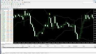 How To Use Bollinger Bands In A Right Way For Scalping 2016-best forex trading signals