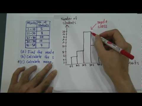 Complete video for Add Maths Statistics