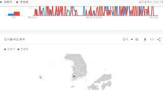 천정배 VS 양향자, 구글트렌드 빅데이터 '광주광역시 …