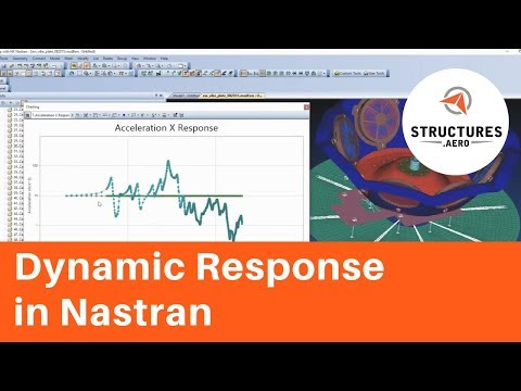 Frequency Response and Random Response (Dynamic Response in