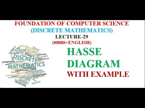 hasse diagram in discrete mathematics car wiring diagrams stereo with example youtube