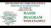 Hasse diagram of a poset youtube 759 ccuart Images