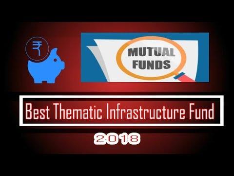 Best Thematic Infrastructure Fund(2018)