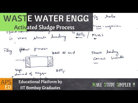 Activated Sludge Process | Mixing in Aeration Tank | Waste