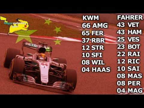 F1 2017 Shanghai, China GP Renndiskussion (Twitch) | HAMILTON GLEICHT GEGEN VETTEL AUS!