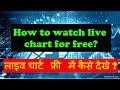 Price Action Trading Course (Forex & Indian Share Market ...