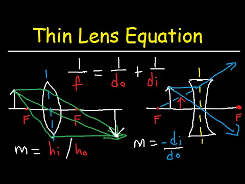 Thin Lens Equation Converging and Dverging Lens Ray Diagram & Sign Conventions  YouTube