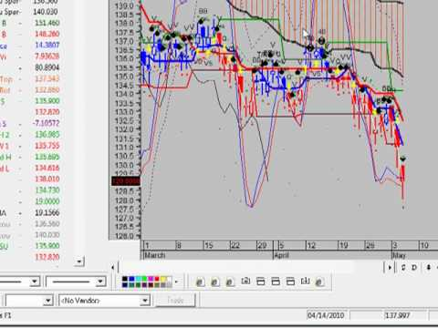 the-vulcan-report-(29)-6-may-2010---forex-pt-1.mp4