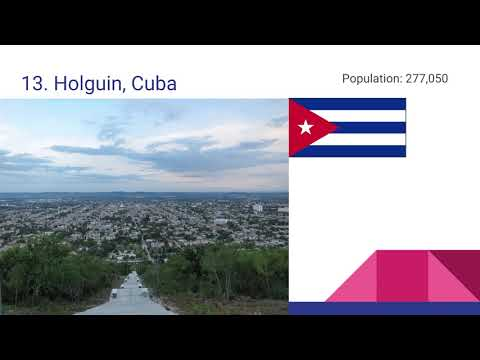Largest Cities in the Caribbean!