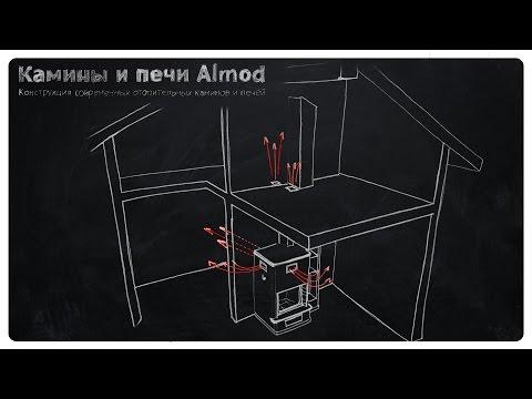 Система воздушного отопления дома при помощи камина, конвекционная система
